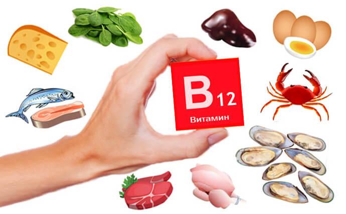 b12 vitamiin foto