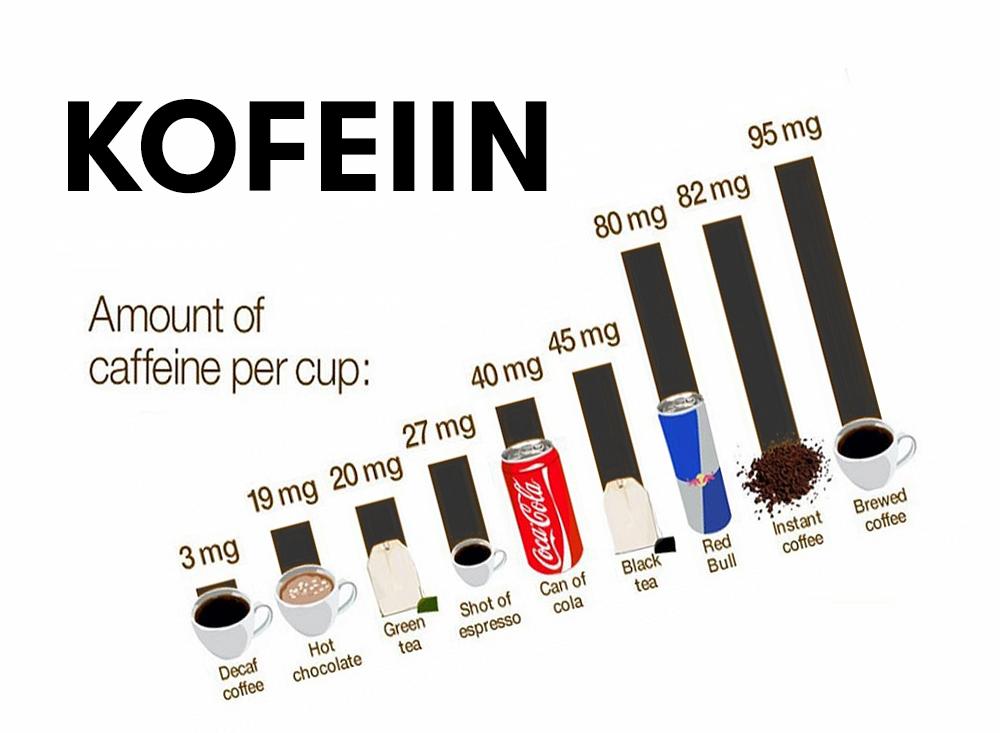 kofeiin pilt